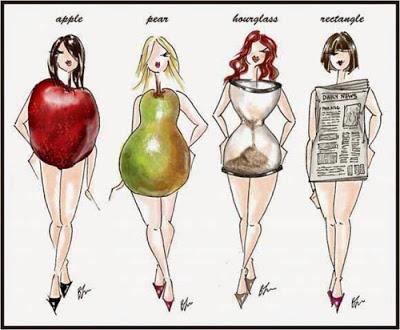 women body shapes